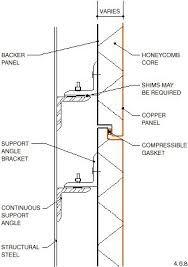 Gfrc Panels Fixing Details Ile Ilgili G 246 Rsel Sonucu