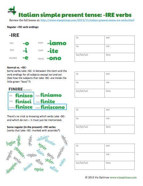 Preview Of Italian Simple Present Tense Ire Verbs Review And Conjugation Tables By Ab For