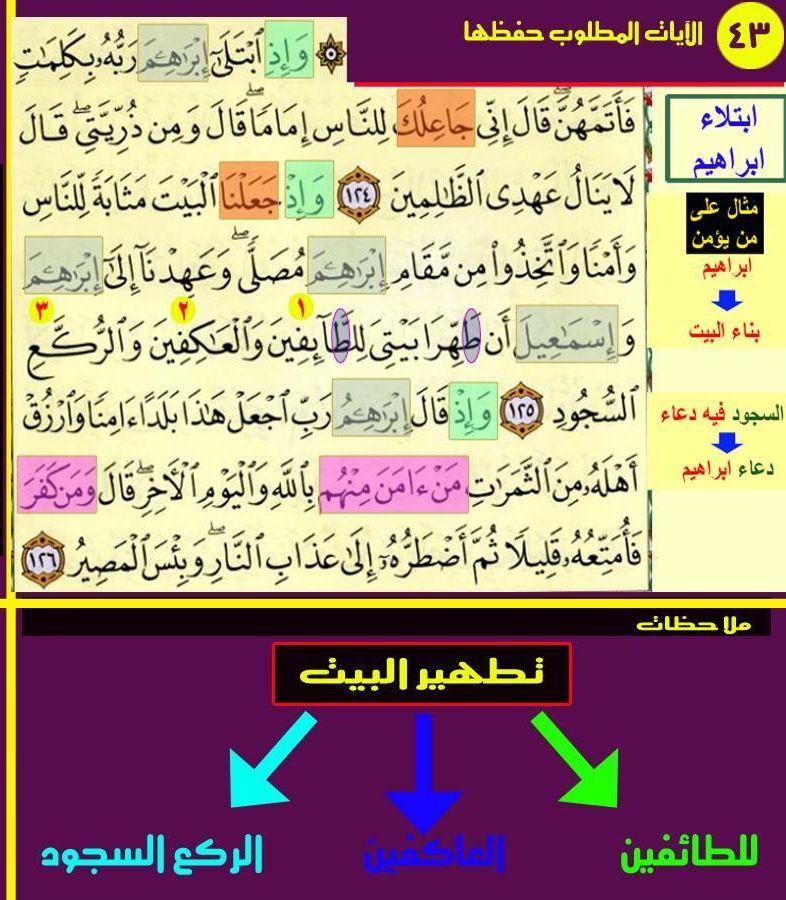 البقرة ١٢٤ ١٢٦ Quran Quran Karim