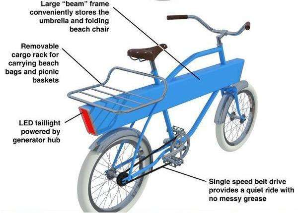 folding beach chair city bicycles
