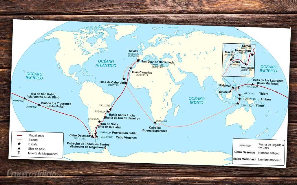 Curiosidades De La Primera Vuelta Al Mundo En Barco Circunnavegacion Barcos Vuelta Al Mundo