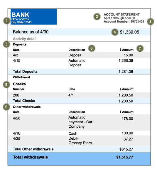 A Sample Bank Statement With Numbers Annotating Each Of Its Parts