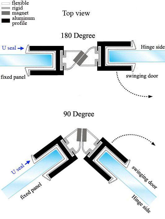 Glass Shower Door Magnet : glass, shower, magnet, 008E1, Magnetic, Shower, Doors,, Seal,, Frameless, Glass, Doors