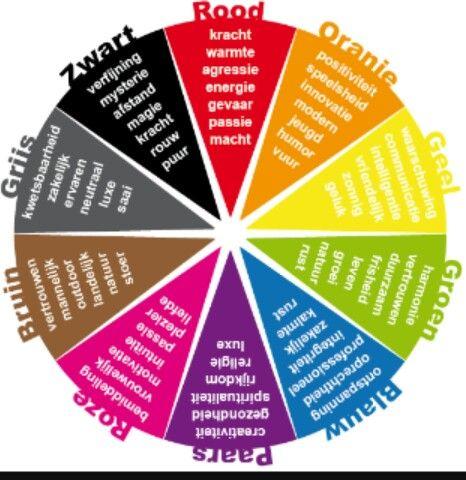 symboliek van kleuren