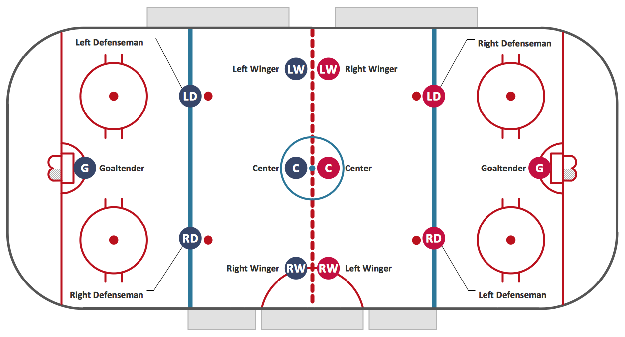 Pin By Conceptdraw On Sport Ice Hockey Ice Hockey Hockey Sport Hockey