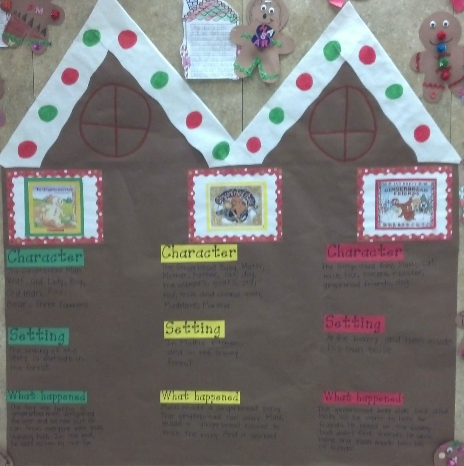 You Can T Catch Me Gingerbread Story Elements Comparison