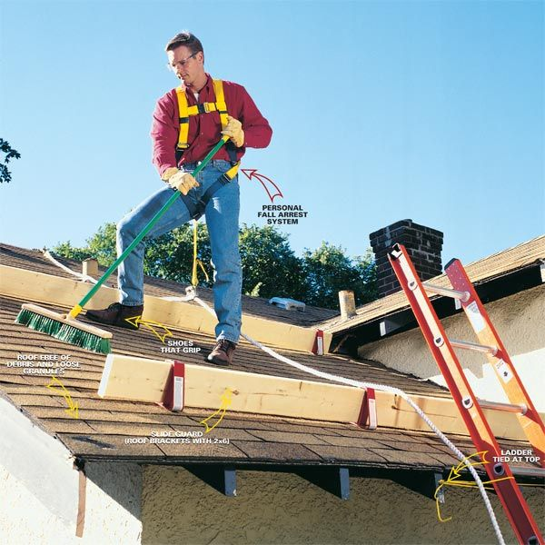 How To Properly Use A Roof Safety Harness Projects To