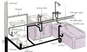 Roughing In Plumbing For Bathroom. Bathroom Rough Jpg Basic Bathroom Plumbing Rough In Drain Diagram