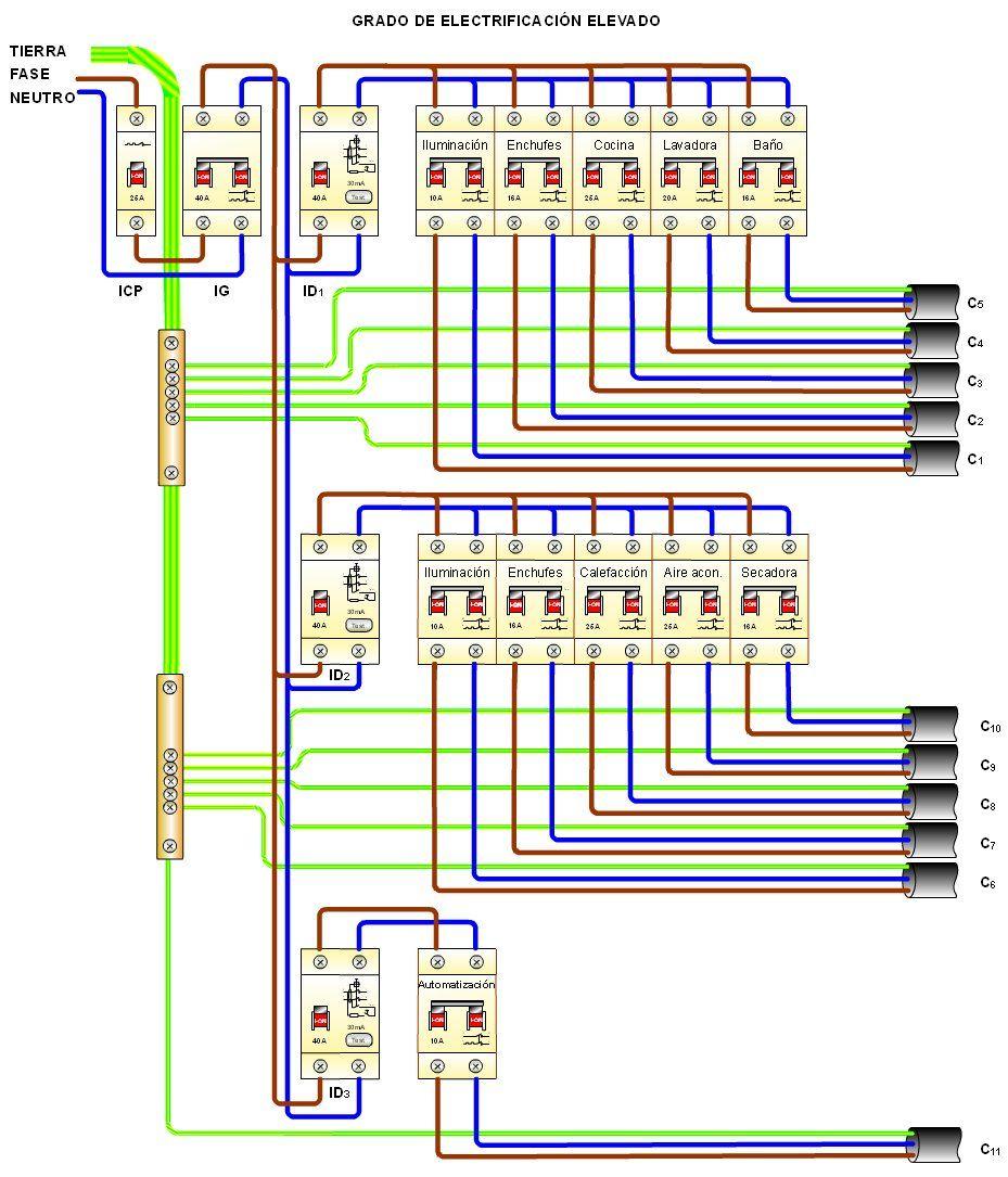 Instalaciones el ctricas en viviendas electricidad - Hacer instalacion electrica domestica ...