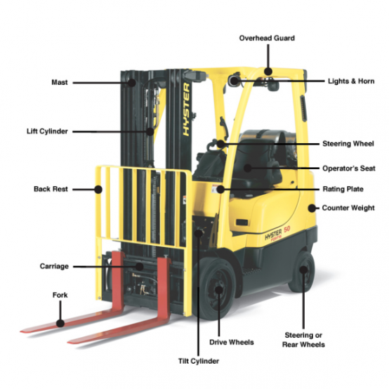 Image result for main parts of a sit down counter balance forklift""