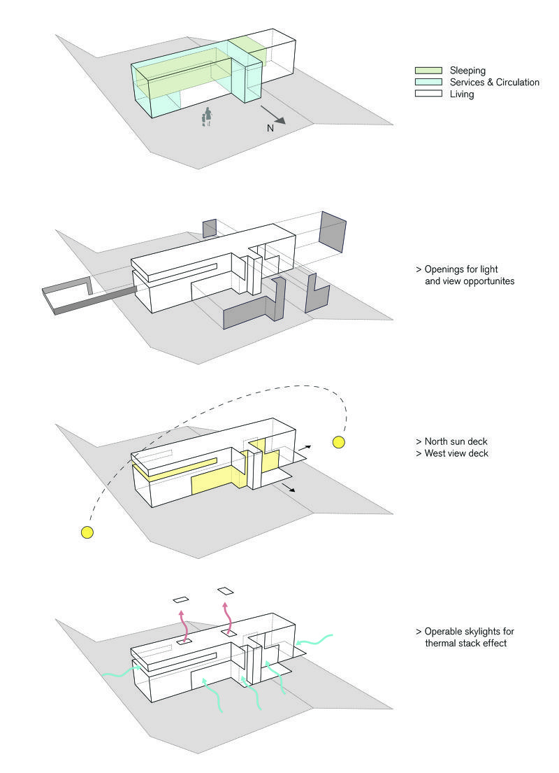 Invermay House Architecture Concept Diagram Diagram Architecture Architecture Concept Drawings