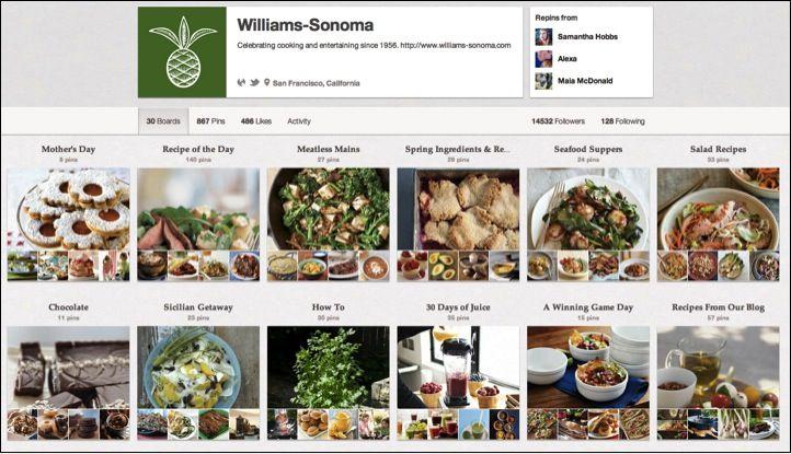 5 B2C Pinteresting Marketing Lessons From Nordstrom, Williams-Sonoma, Barney's, Neiman Marcus & Vera Bradley