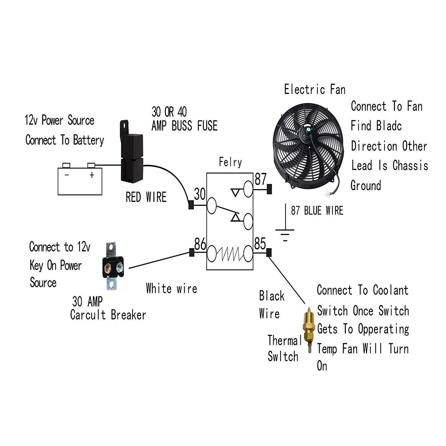 Unique Wiring Diagram For Electric Fan Diagram