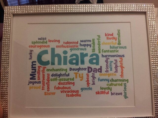 Birthday Gift For My 10 Year Old Daughter Buy A Plain White Picture Frame And Decorate With Square Diamante Create Wordle Online Print