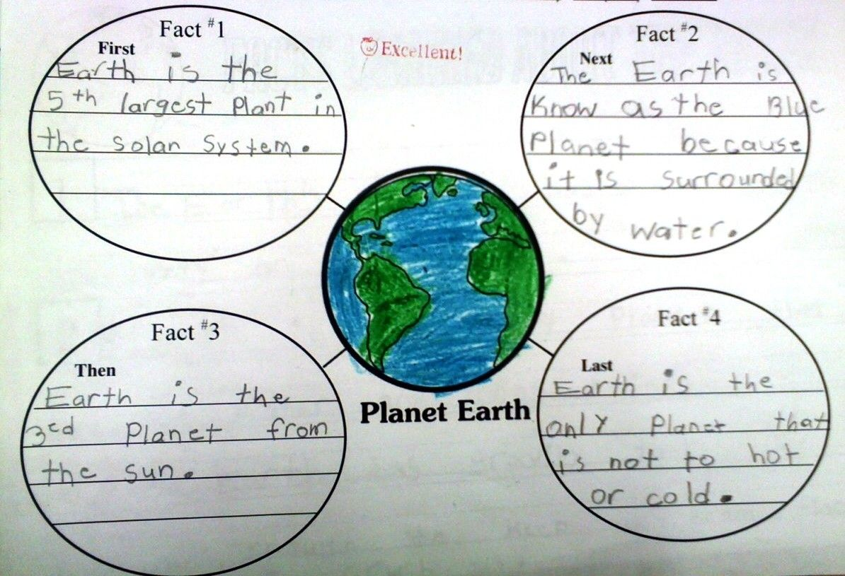 Earth Graphic Organizer Earth Day Activities Earth Day Worksheets Graphic Organizers [ 815 x 1194 Pixel ]