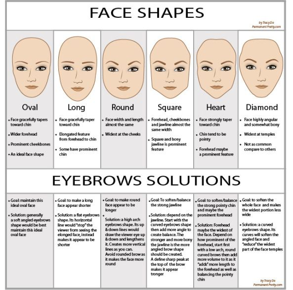 How To Choose Right Eyebrows Shape For Your Face Shape Toronto