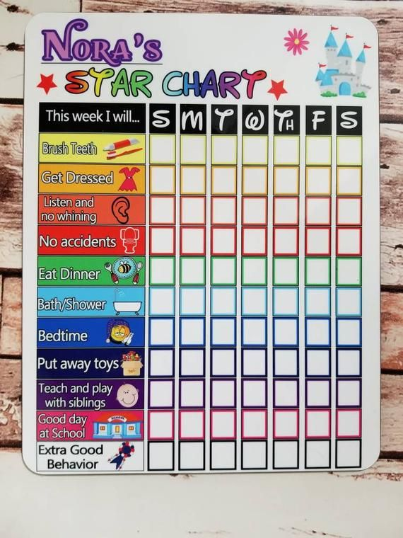 Star Chart Dry Erase Board 8x10 Kids C Reward Behavior Custom Printed