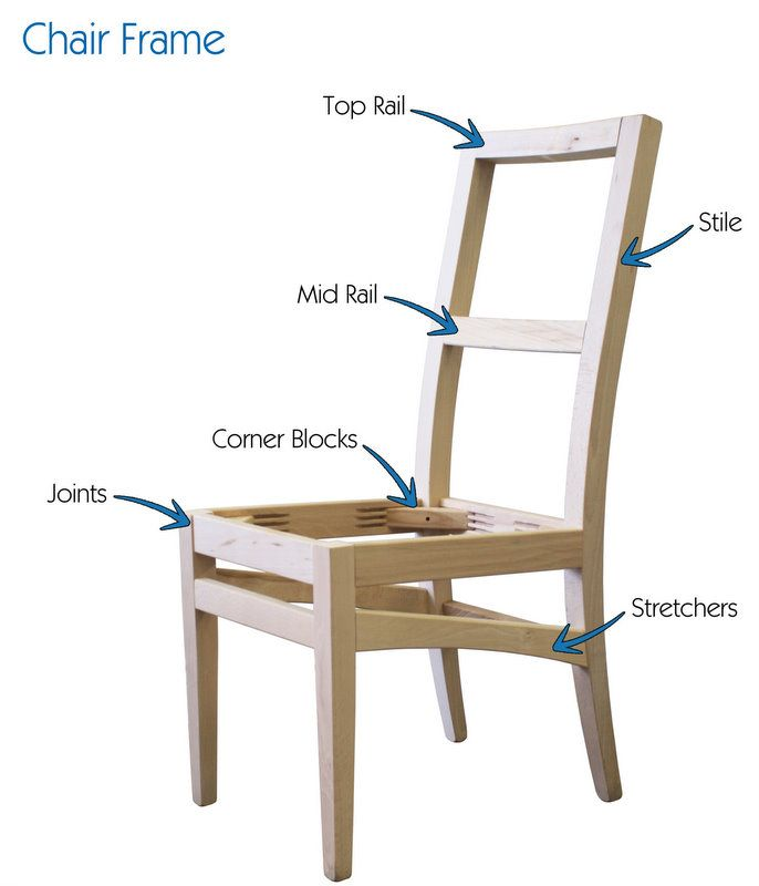Complete wooden restaurant chair frame upholstery Pinterest