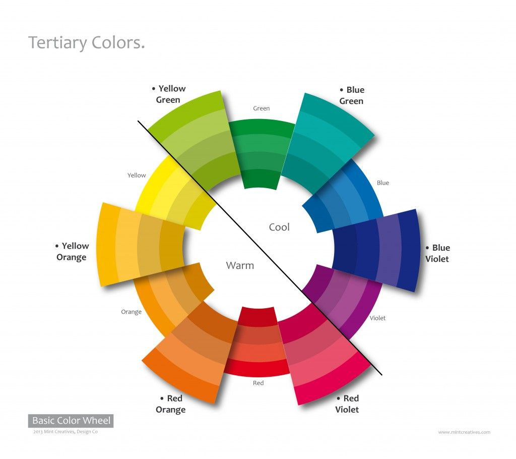 Tertiary colors. 12-hour RYB color wheel with 1 shade, tone and ...