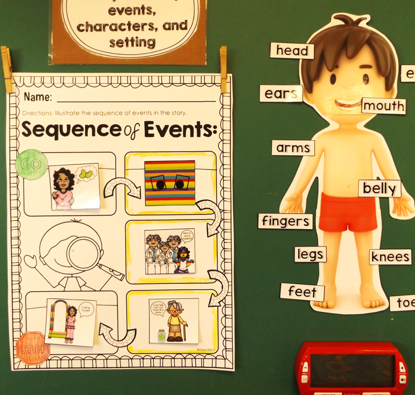 Using the book, My Amazing Body, the kiddos will learn the different parts of the body and the body functions!