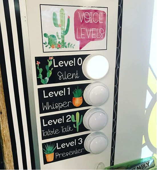 A teacher's voice level chart