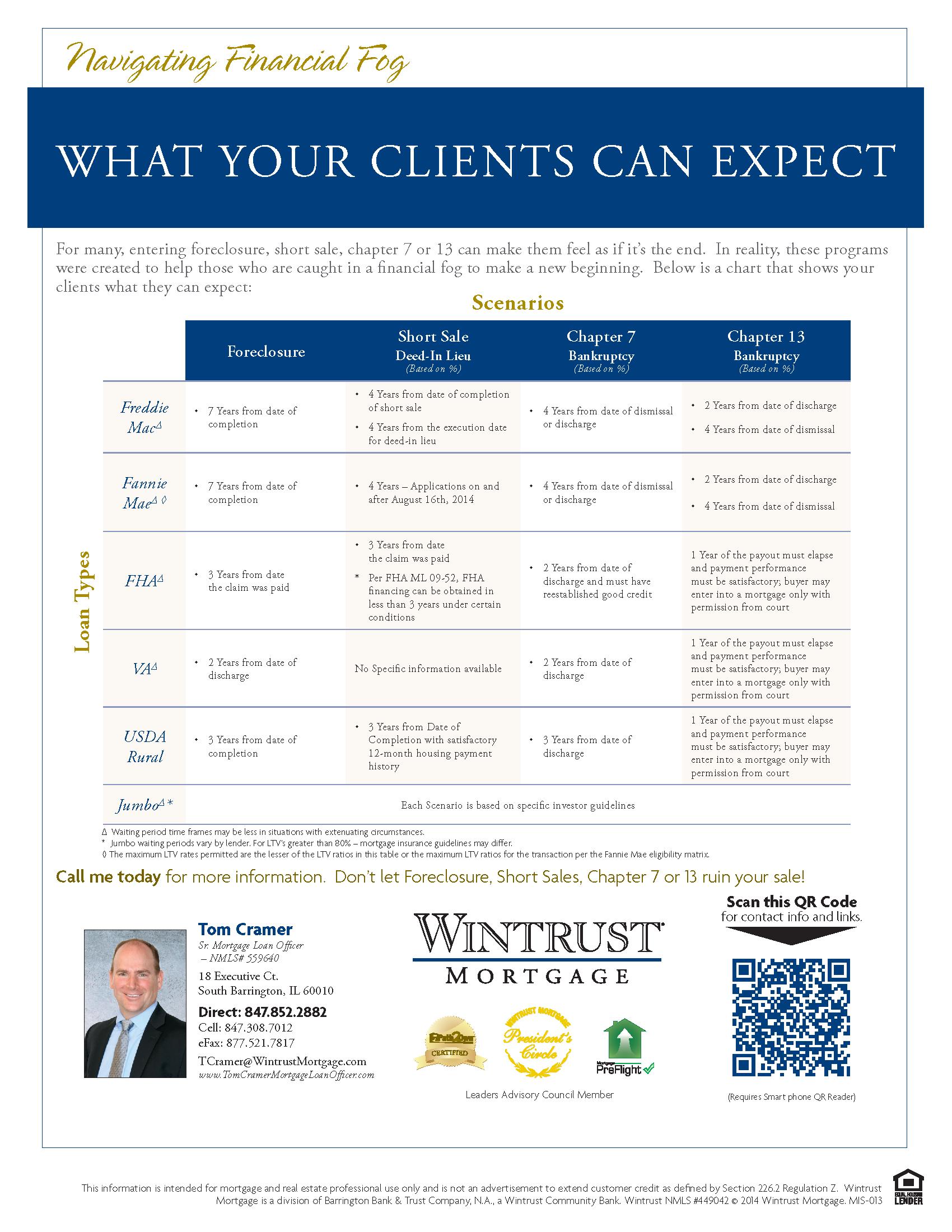 ee494057e503c1012e3c10608dc3903d - How Hard Is It To Get A Mortgage After Bankruptcy