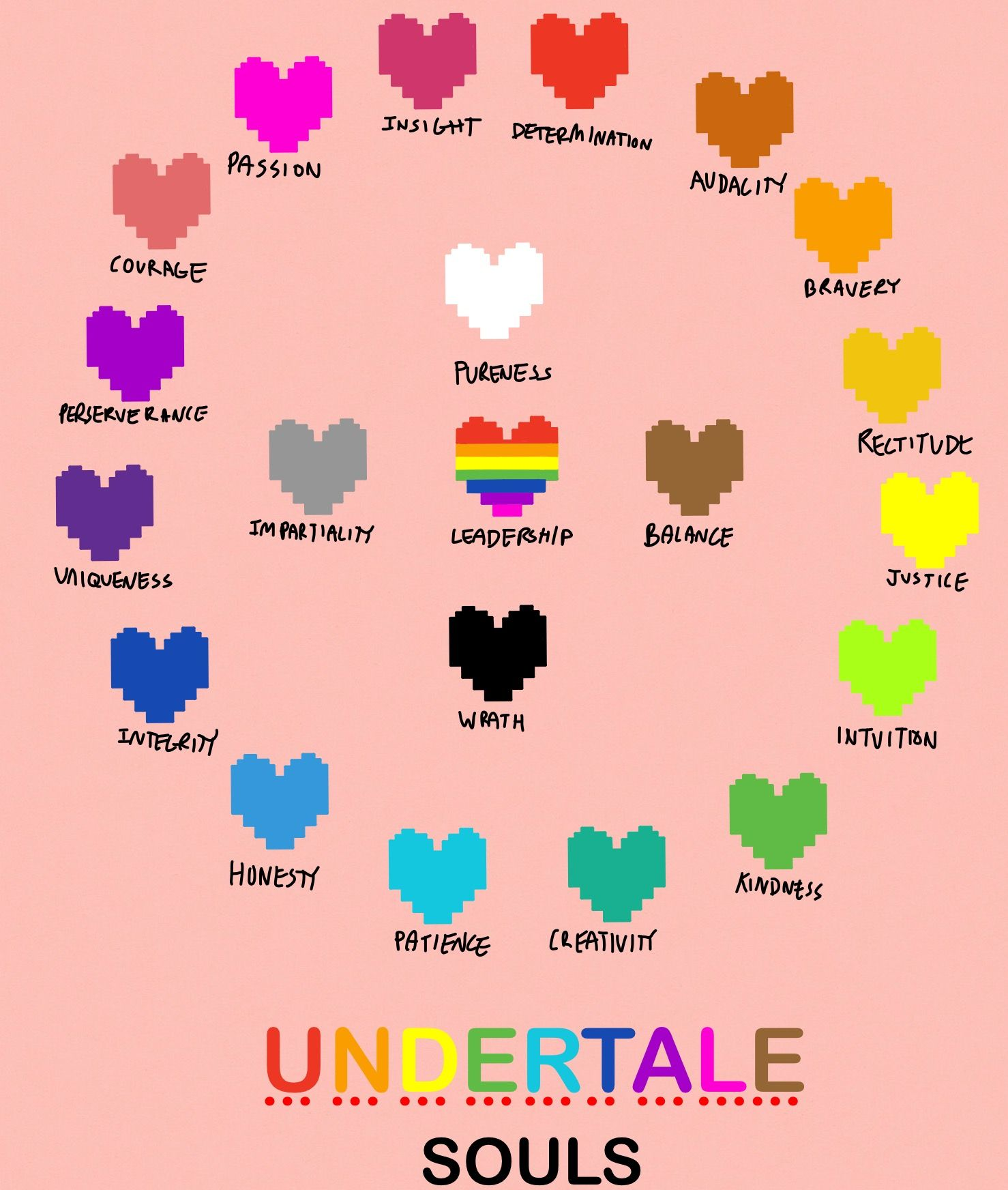 All my Undertale soul colors. Brown is the most powerful, counting ...