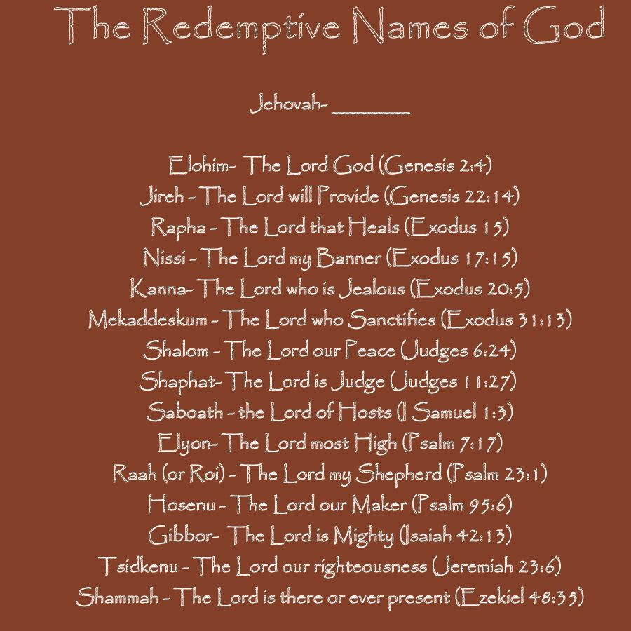 the names of God... love this.. it has the verses where to find them! I learned this in my precept class