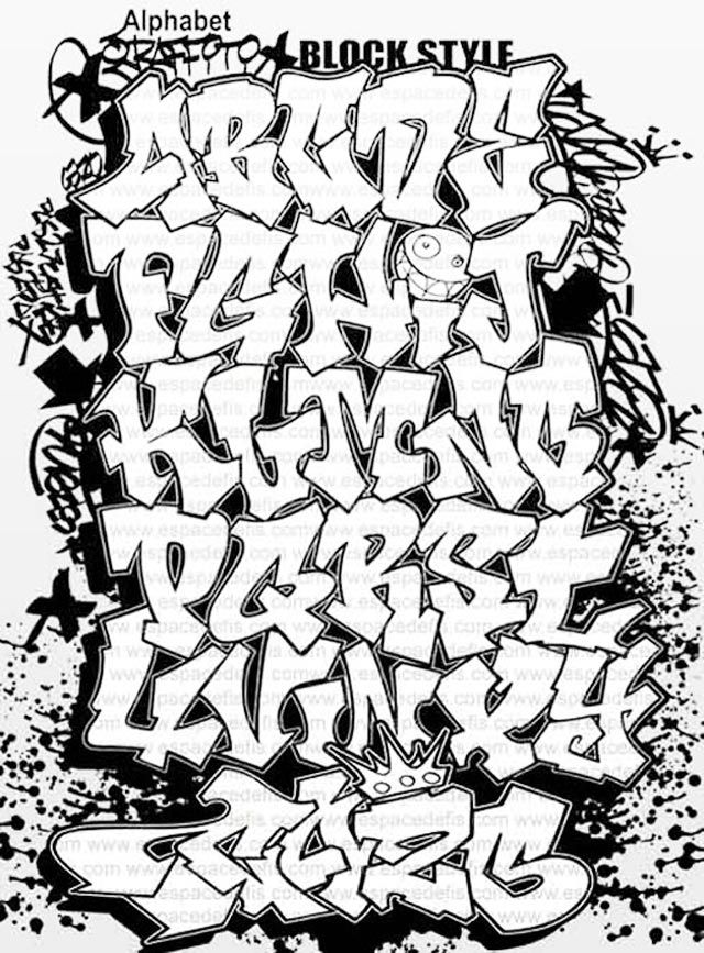 32 Inspirational Graffiti Alphabet Letter Examples   Graffiti ...