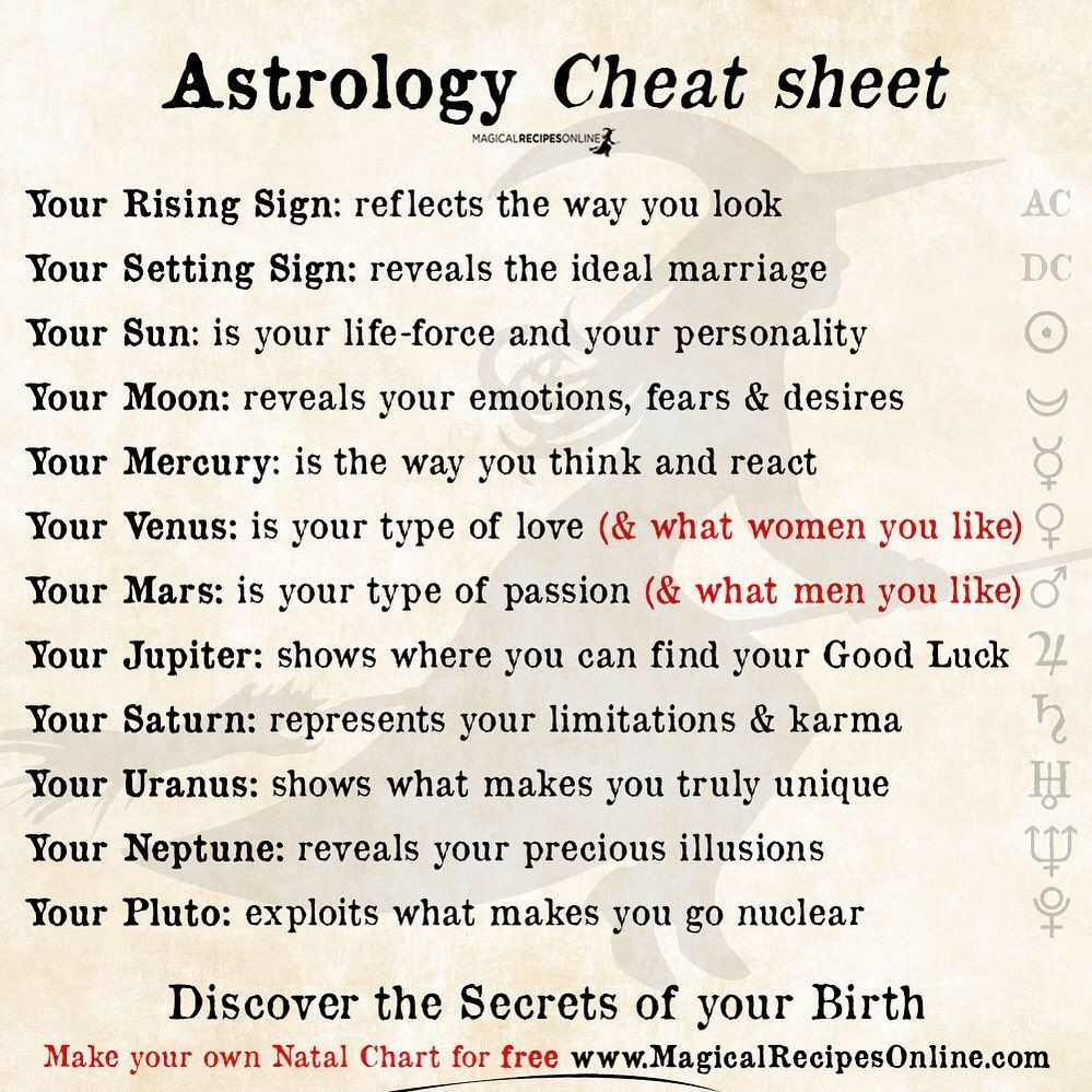 """Magical Recipes Online on Instagram """"Free Astrological Chart for ..."""