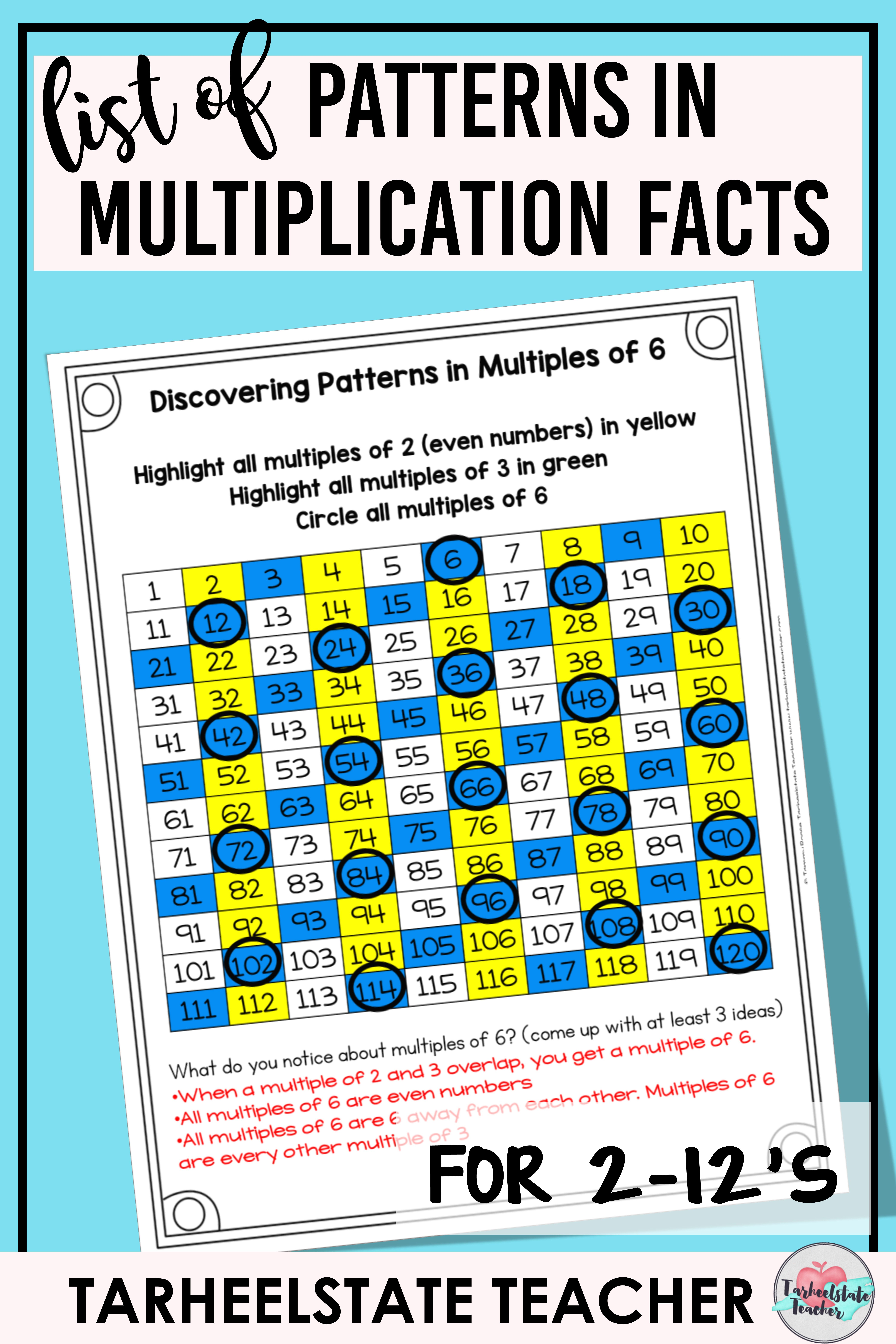 Multiplication Patterns In Times Tables