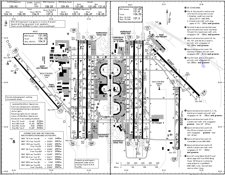 Airport Runway Layout Diagrams Airport Diagram Airport Runways