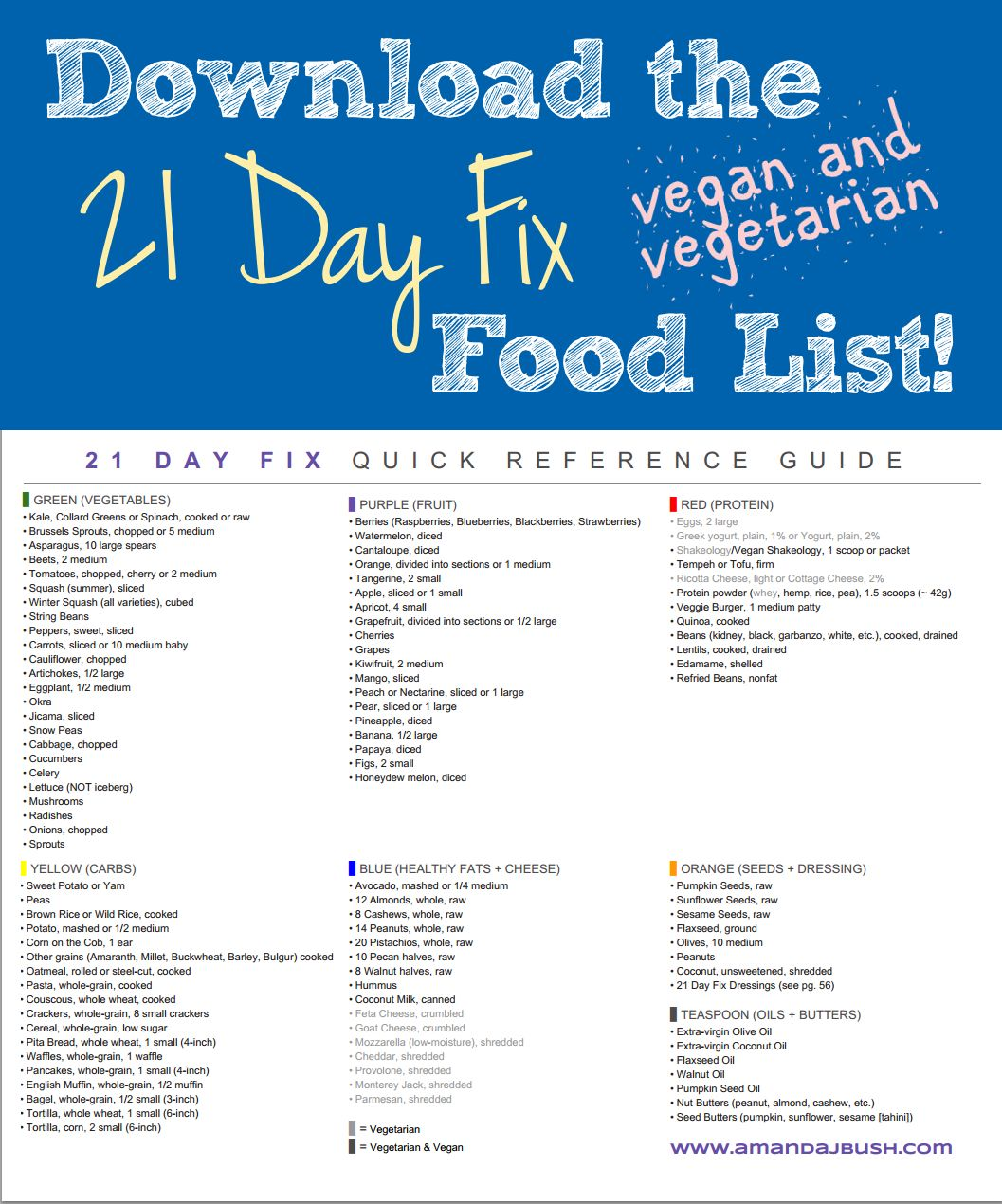 My Vegan And Vegetarian Food List Amanda J Bush Vegan 21 Day