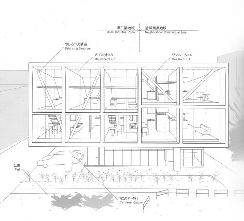 Atelier bow wow hasune world apartment in itabashi tokyo for Bow house plans