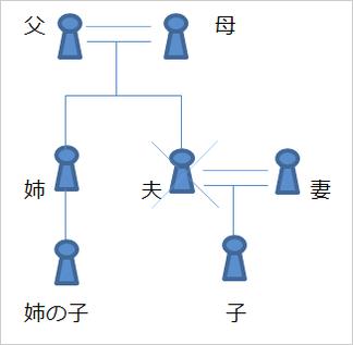 家系図11.png
