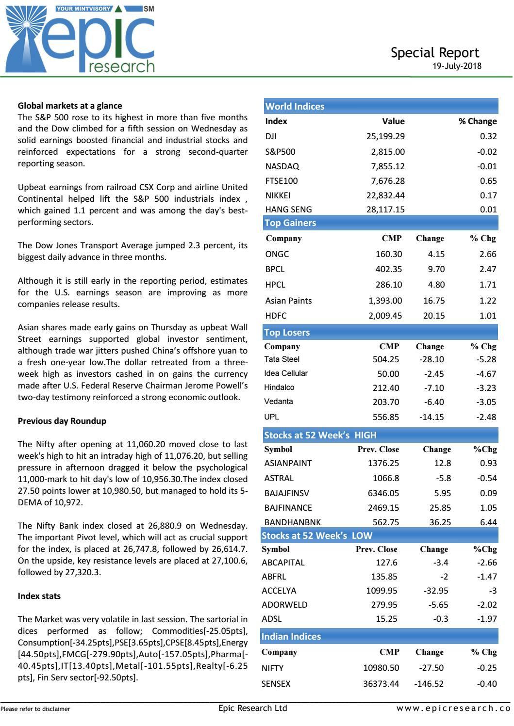 Download Best Forex Candlestick Patterns Indicator Mt4 2020