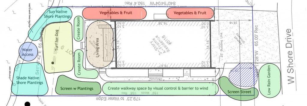 Landscape Functional Diagram Simplified Landscape Design Landscape Diagram