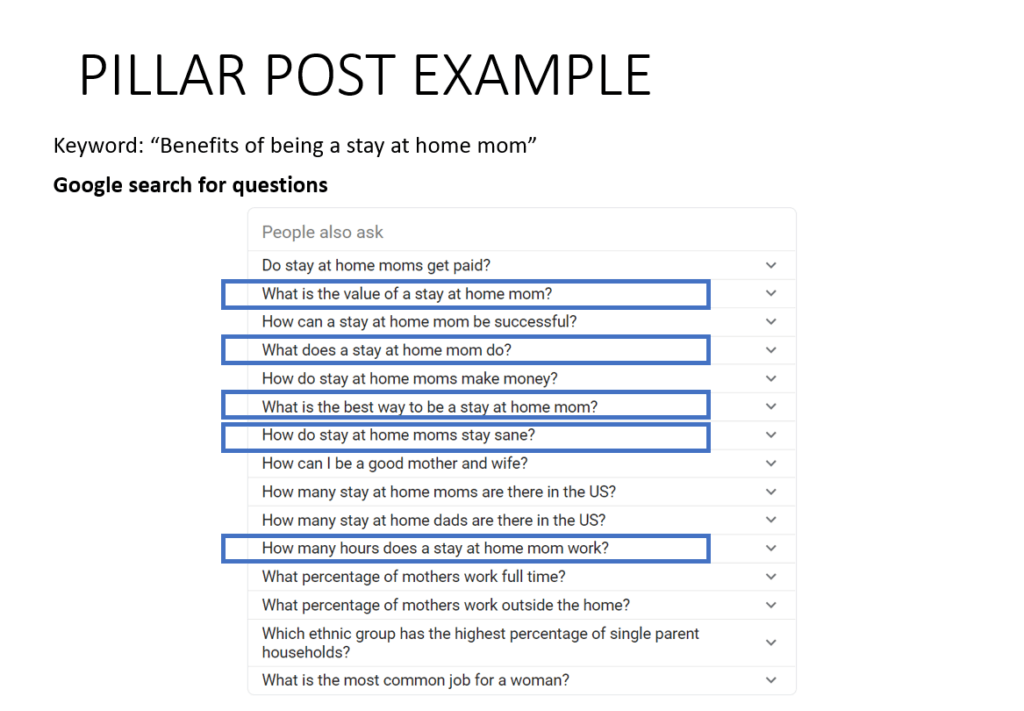 How to Write Your First Blog Post + Free Template Start