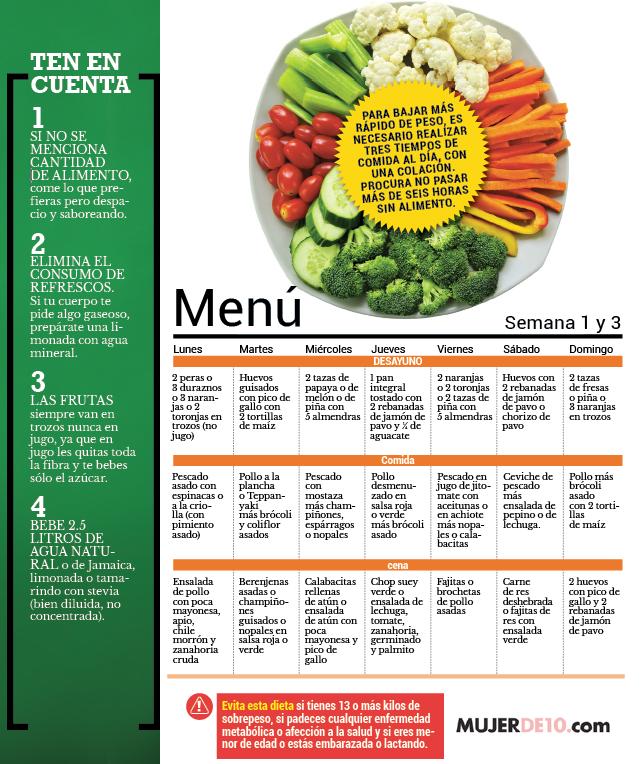 Calendario de comida para adelgazar