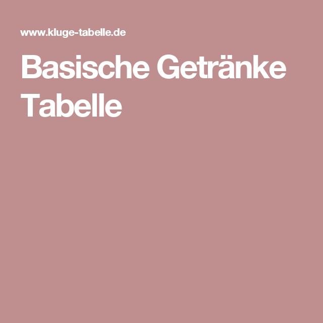 Basische Getränke Tabelle | Gesundheit | Pinterest