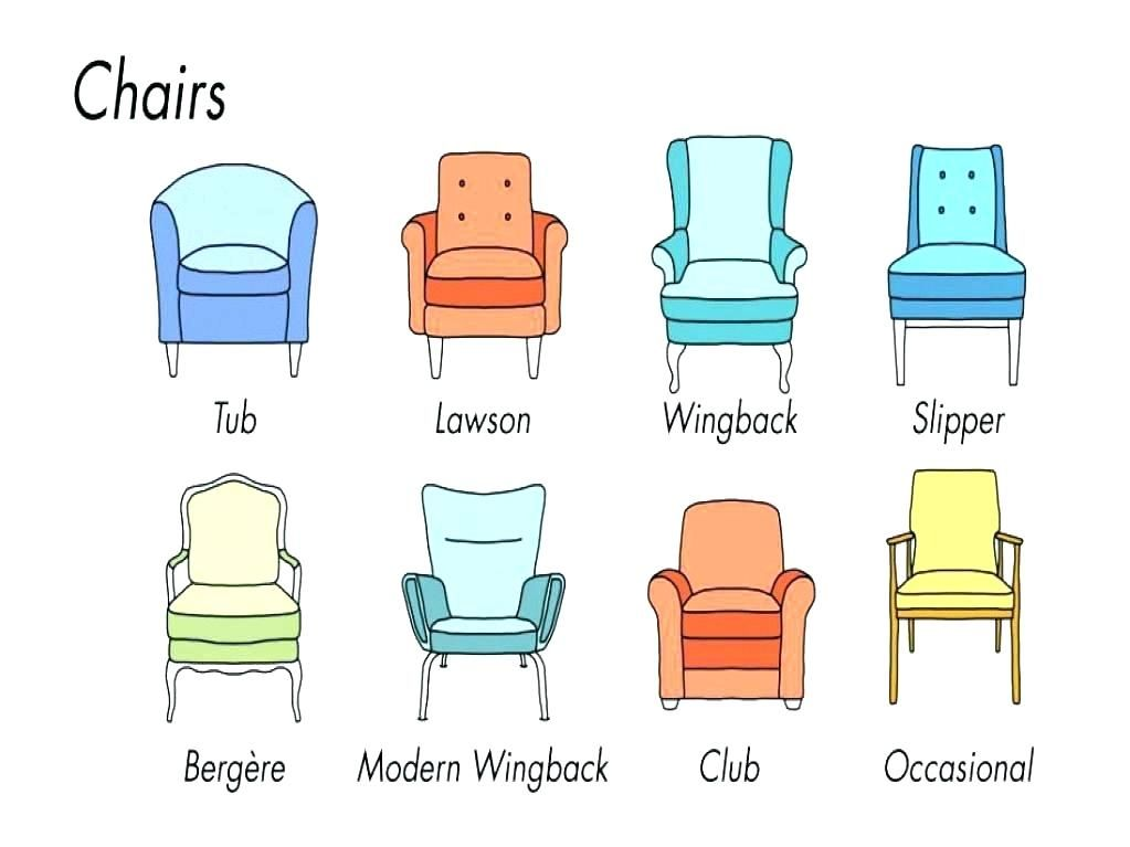 Image Result For Accent Chair Styles Types Of Living Room Chairs