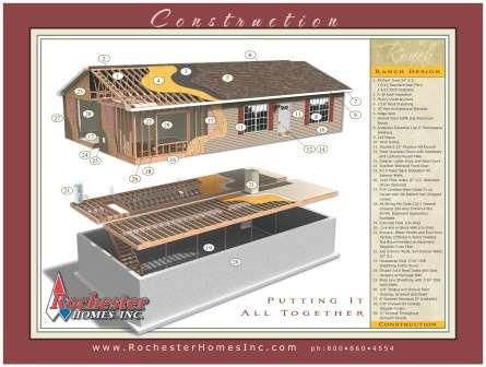 Rochester Homes, Inc. is a modular homes manufacturer in Rochester, IN. To know more, visit http://rochesterhomesinc.com/