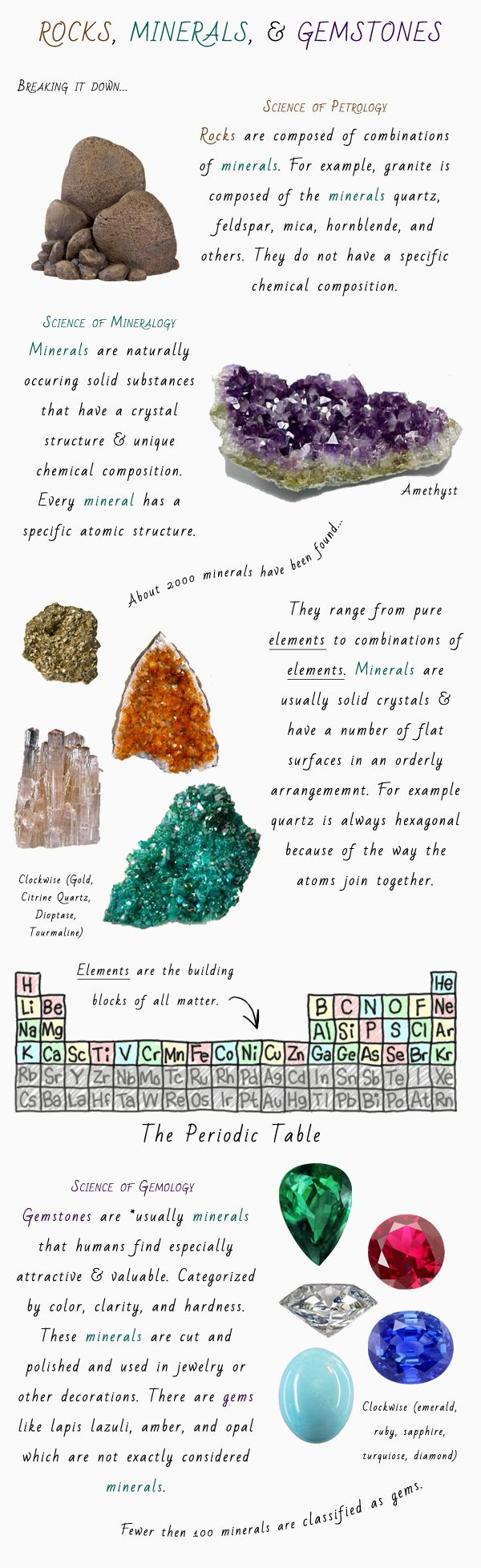 The Difference Between Rocks Minerals And Gems