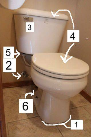 How To Replace The Wax Ring On Your Toilet You Never Know When This Might Come In Handy Toilet Repair Diy Home Repair Home Repair