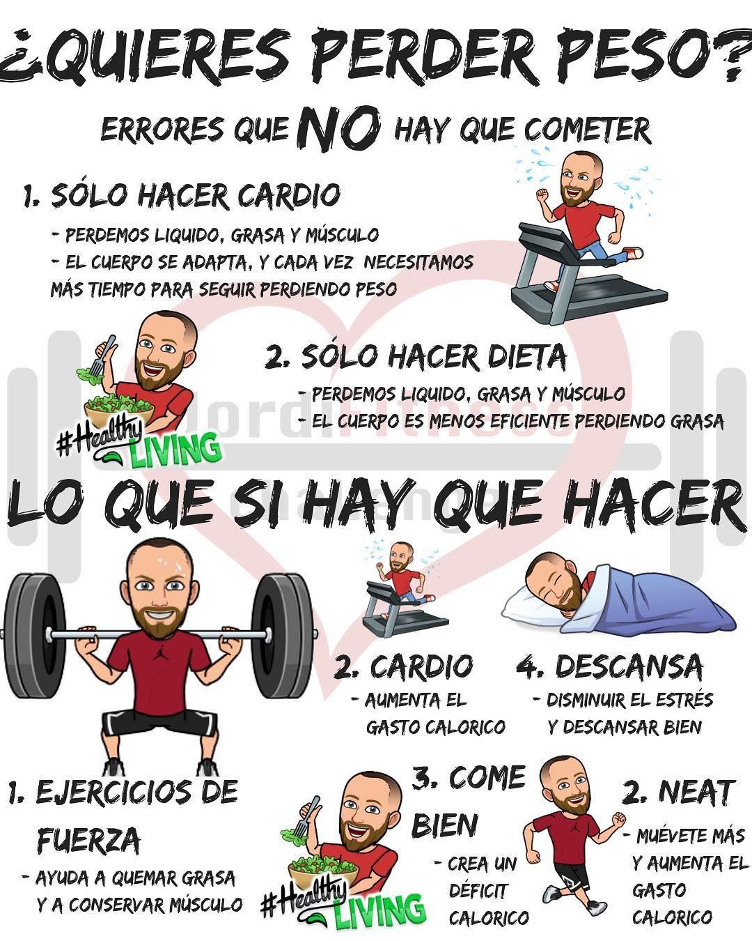 Cuanto tiempo de cardio se debe hacer para bajar de peso