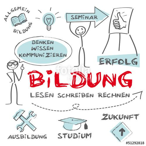 bildung training workshop schulung pinterest bildung visualisierung und kommunikation. Black Bedroom Furniture Sets. Home Design Ideas
