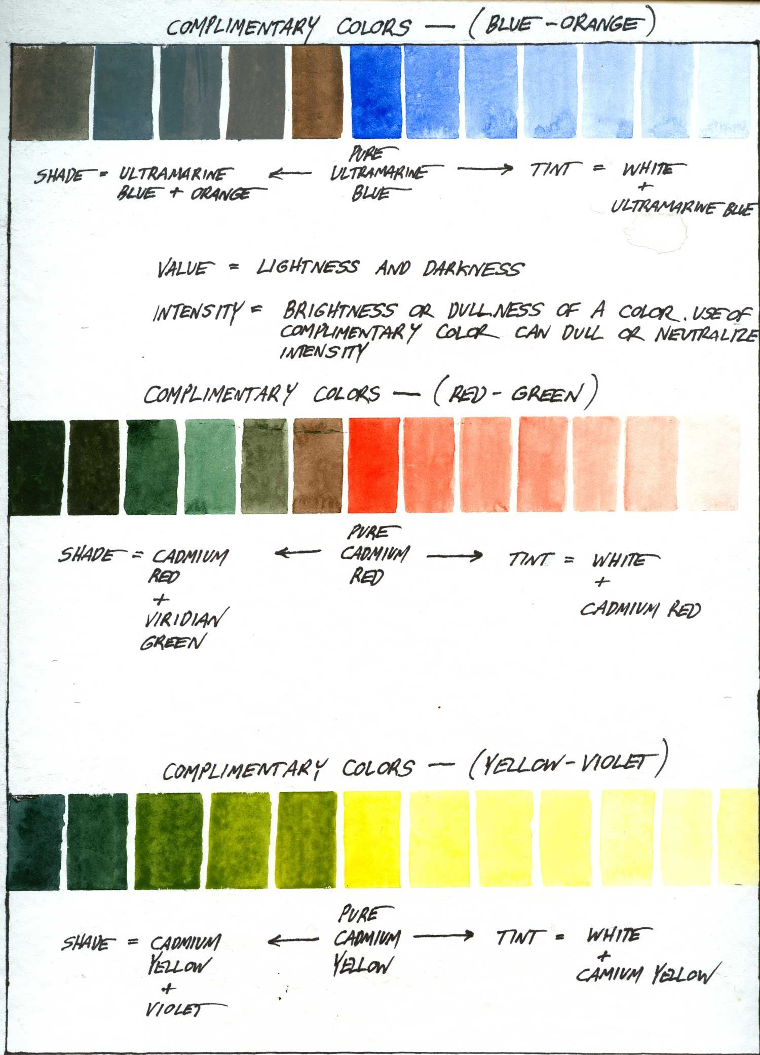 Complimentary Colors Value Scales