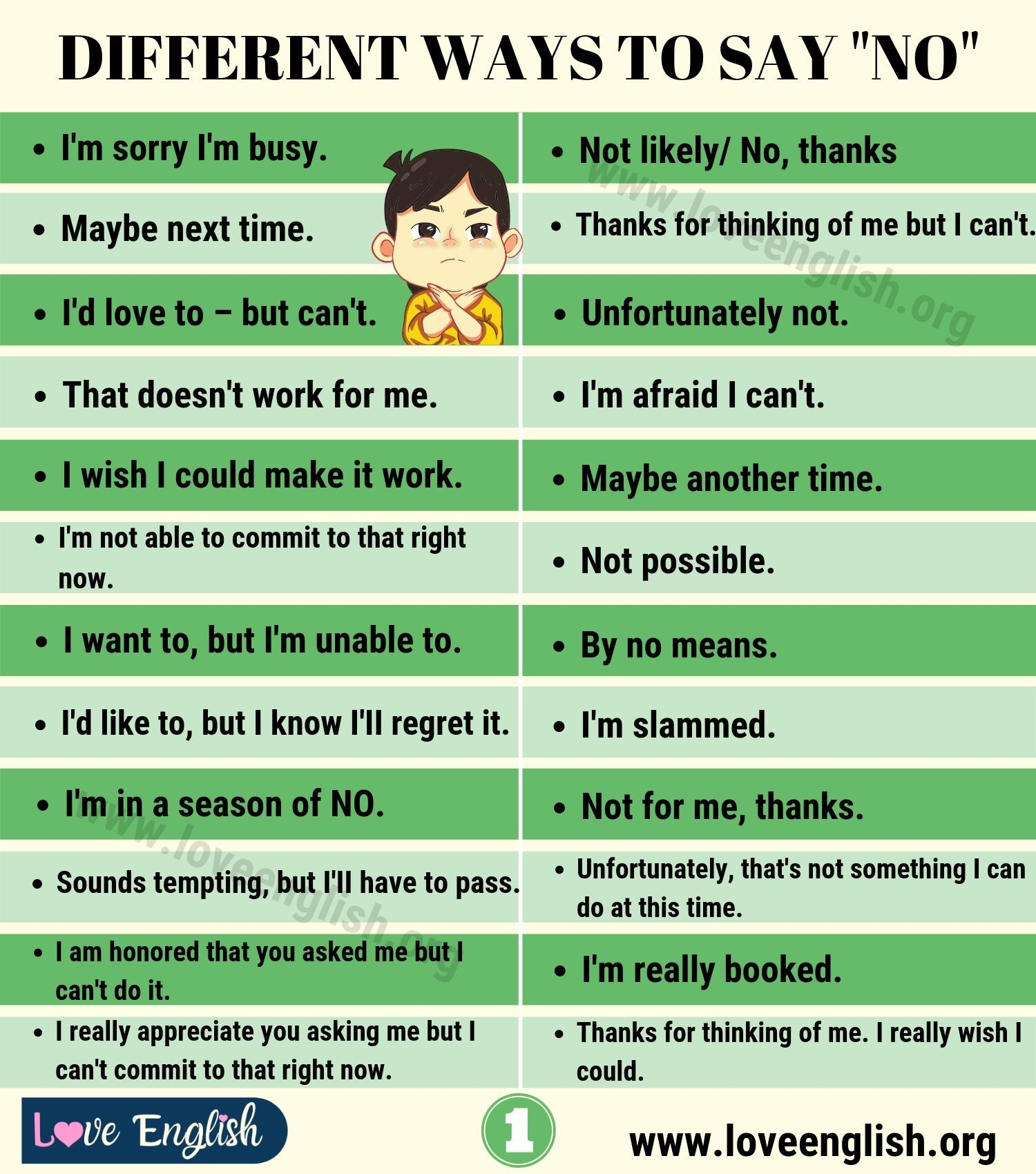 NO Synonyms   Ways to say said, Synonym, Learn english