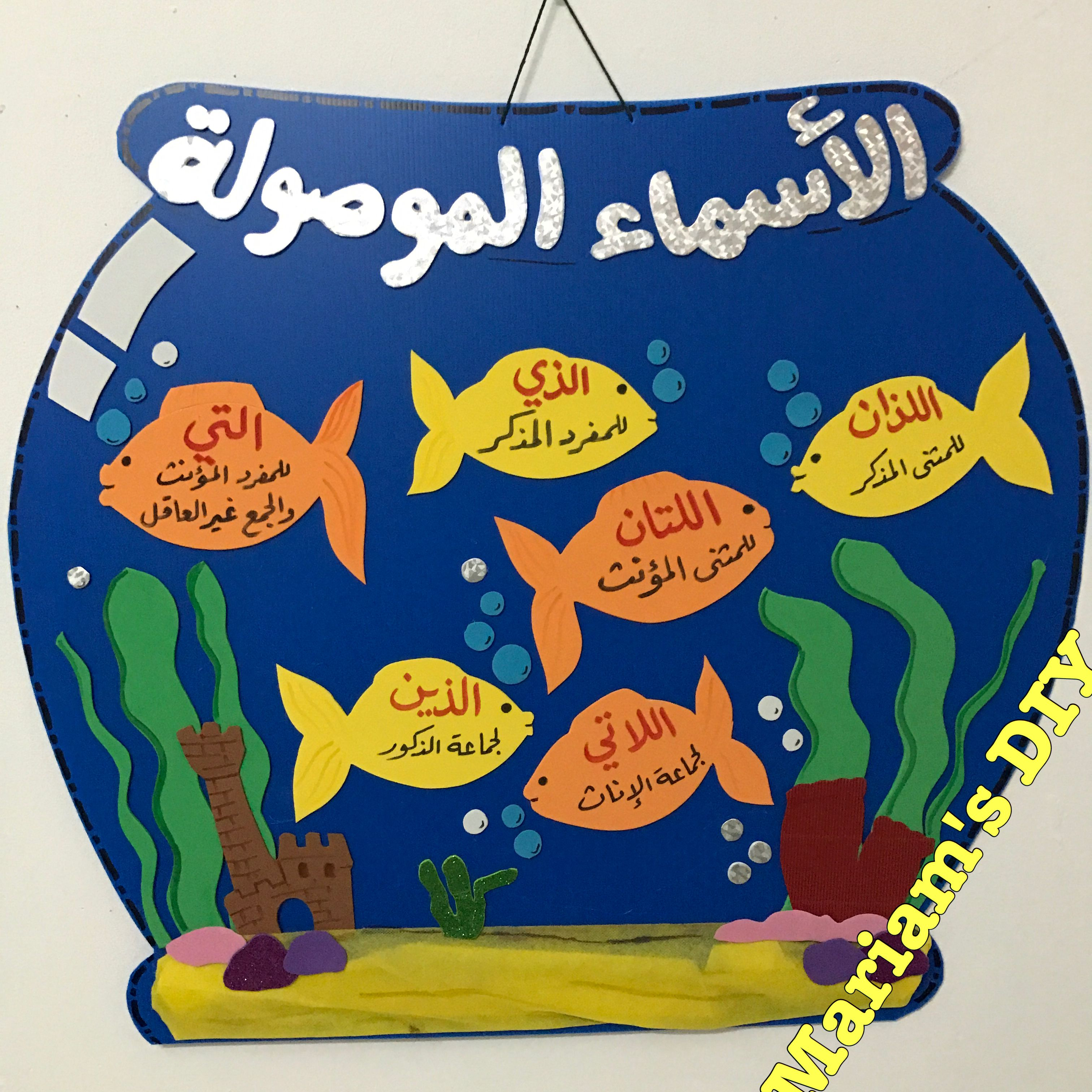وسيلة الاسماء الموصولة Learning Arabic Learn Arabic Alphabet Arabic Alphabet For Kids