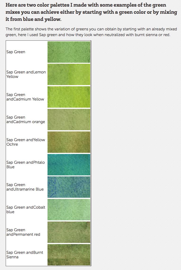 Phthalocyanine green watercolor dress